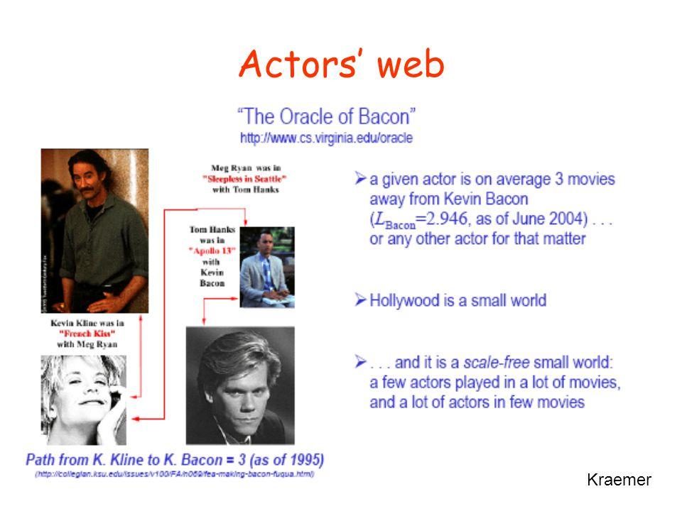 Actors' web Kraemer