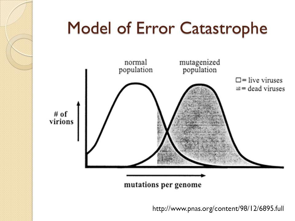 Model of Error Catastrophe http://www.pnas.org/content/98/12/6895.full