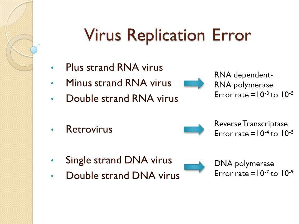 Virus Replication Error Plus strand RNA virus Minus strand RNA virus Double strand RNA virus Retrovirus Single strand DNA virus Double strand DNA virus RNA dependent- RNA polymerase Error rate =10 -3 to 10 -5 DNA polymerase Error rate =10 -7 to 10 -9 Reverse Transcriptase Error rate =10 -4 to 10 -5