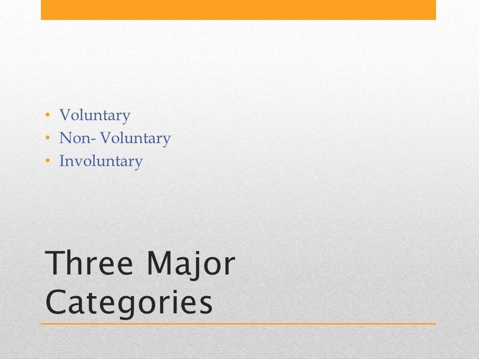 Three Major Categories Voluntary Non- Voluntary Involuntary