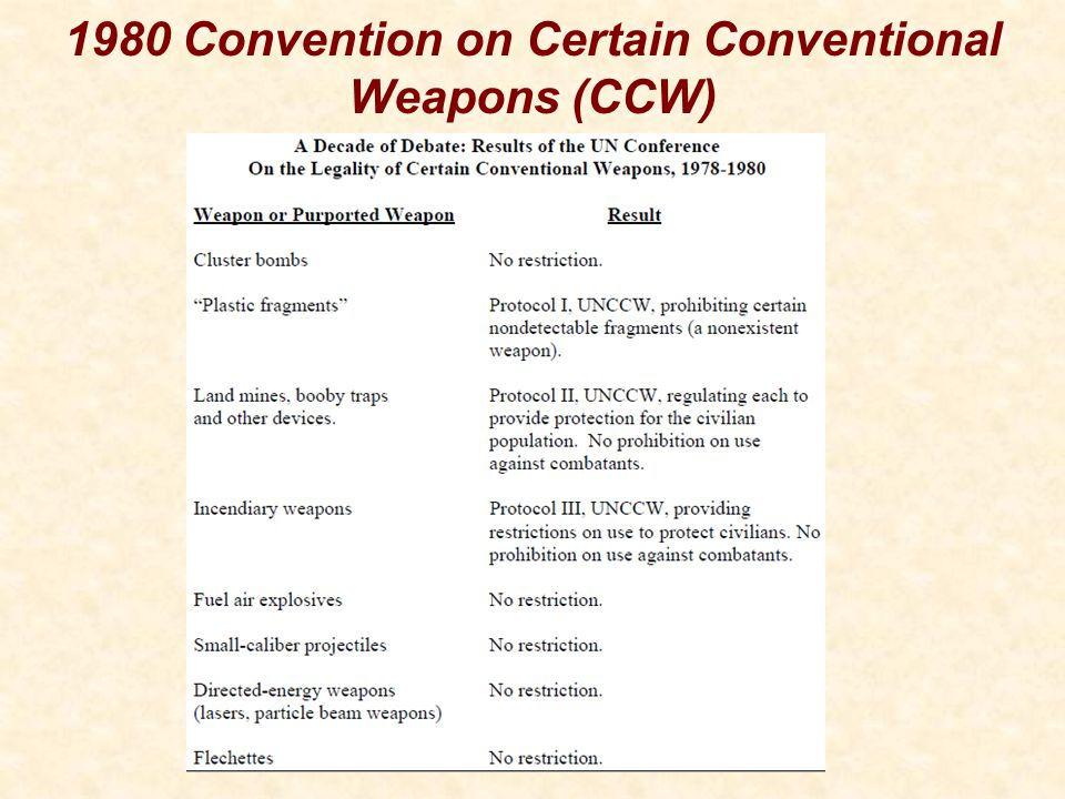 1980 Convention on Certain Conventional Weapons (CCW)