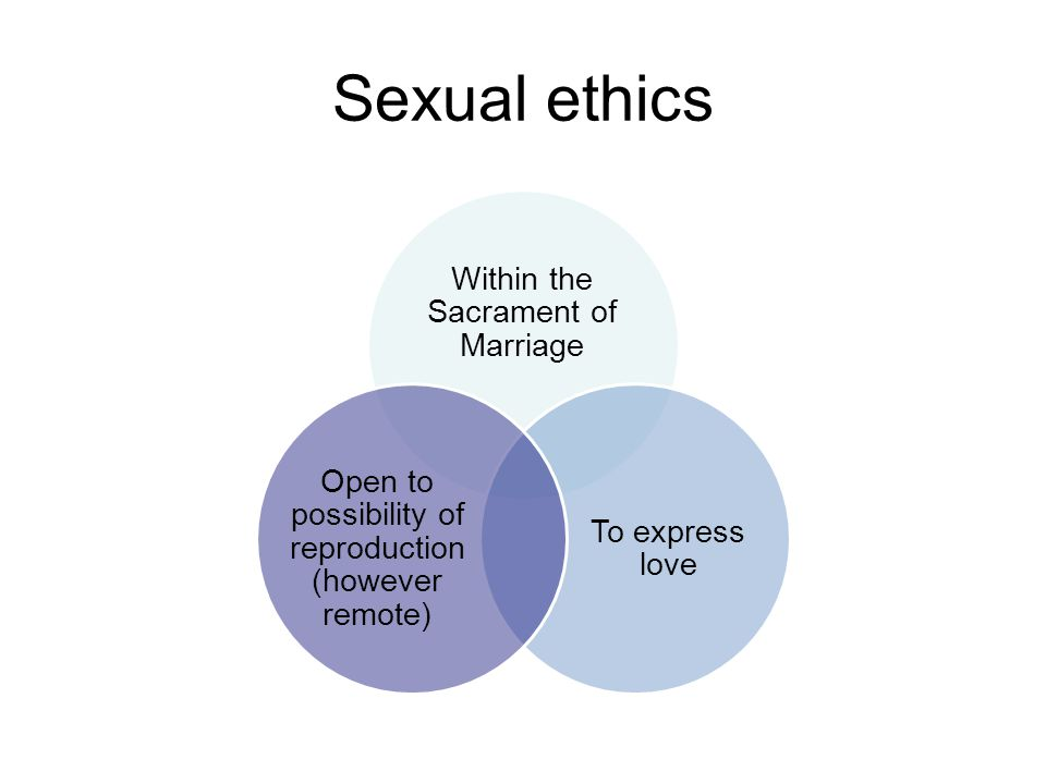 Sexual ethics Within the Sacrament of Marriage To express love Open to possibility of reproduction (however remote)