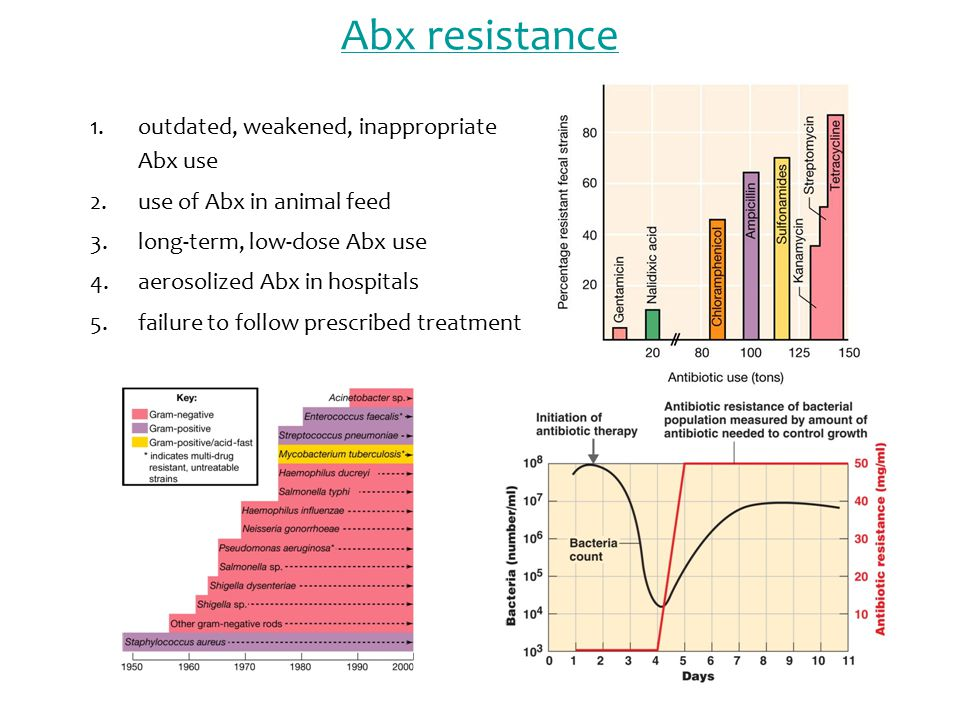 Abx resistance 1.outdated, weakened, inappropriate Abx use 2.use of Abx in animal feed 3.long-term, low-dose Abx use 4.aerosolized Abx in hospitals 5.failure to follow prescribed treatment