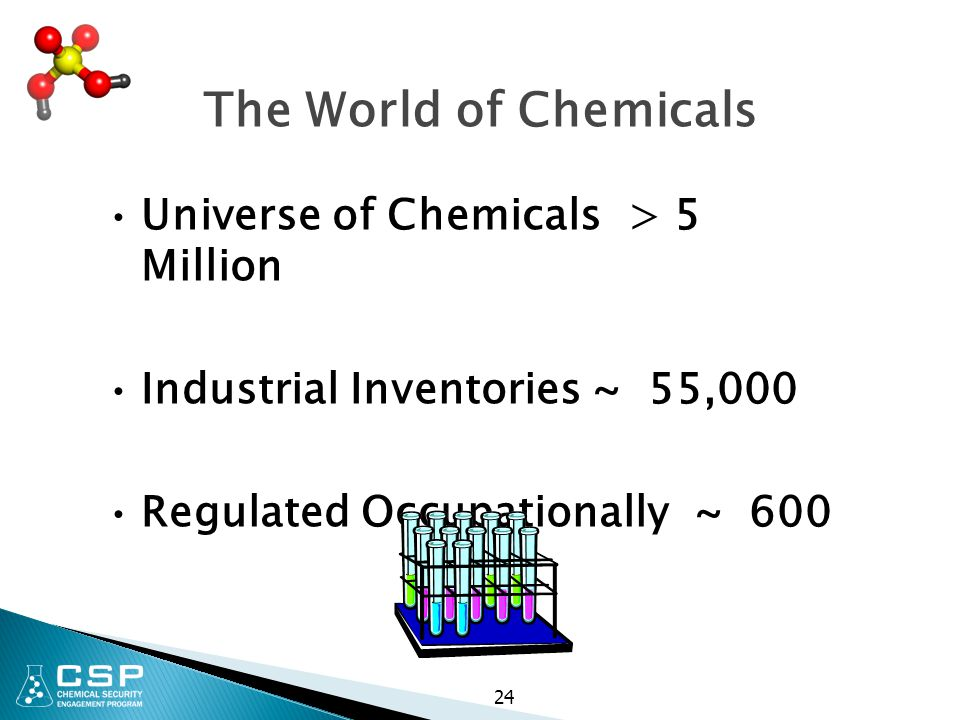 24 The World of Chemicals Universe of Chemicals > 5 Million Industrial Inventories ~ 55,000 Regulated Occupationally ~ 600