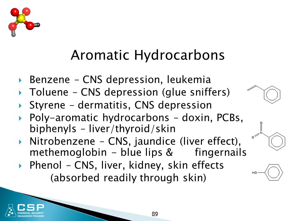 89 Aromatic Hydrocarbons  Benzene – CNS depression, leukemia  Toluene – CNS depression (glue sniffers)  Styrene – dermatitis, CNS depression  Poly