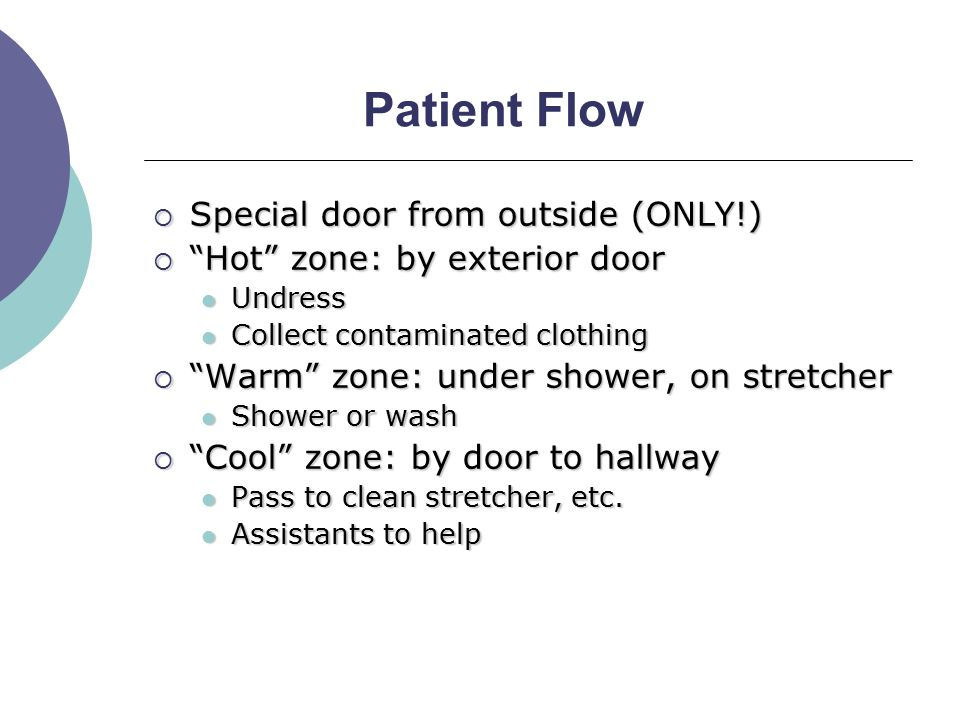 Patient Flow  Special door from outside (ONLY!)  Hot zone: by exterior door Undress Undress Collect contaminated clothing Collect contaminated clothing  Warm zone: under shower, on stretcher Shower or wash Shower or wash  Cool zone: by door to hallway Pass to clean stretcher, etc.