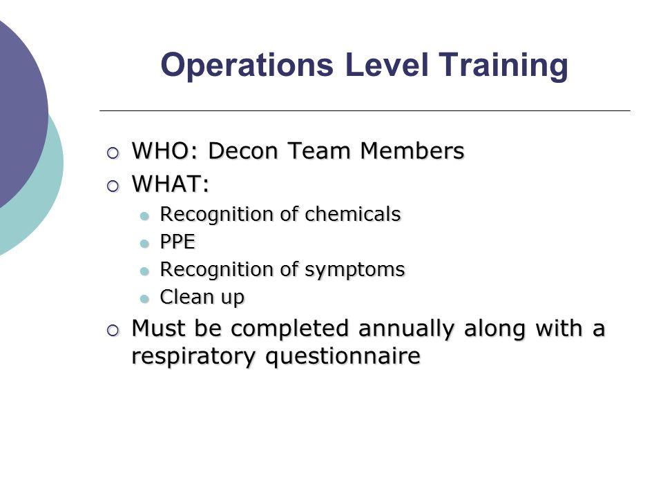 Choking (Pulmonary) Agents  Odor: Newly cut hay  Symptoms: coughing choking vomiting  Odor: Swimming pool  Symptoms: coughing choking choking vomiting vomiting PhosgeneChlorine