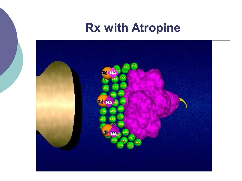 Rx with Atropine
