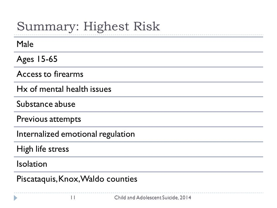 Summary: Highest Risk Child and Adolescent Suicide, 201411 Male Ages 15-65 Access to firearms Hx of mental health issues Substance abuse Previous attempts Internalized emotional regulation High life stress Isolation Piscataquis, Knox, Waldo counties