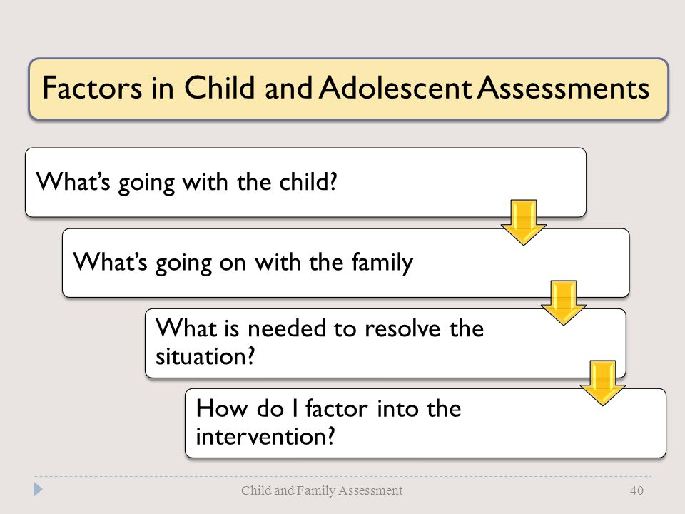 Factors in Child and Adolescent Assessments What's going with the child What's going on with the family What is needed to resolve the situation.