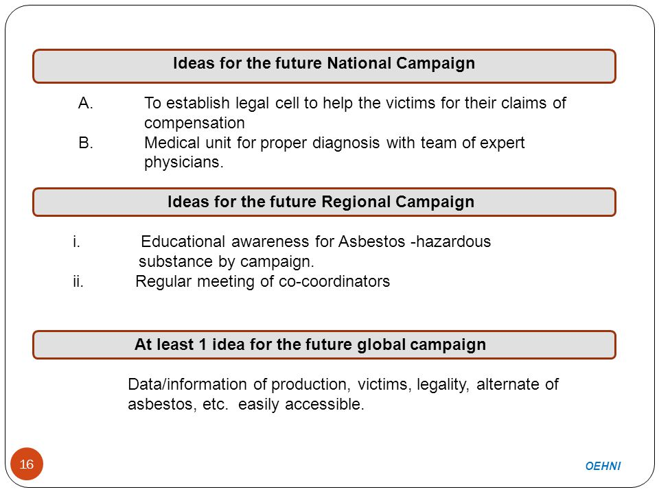 16 Ideas for the future National Campaign A.