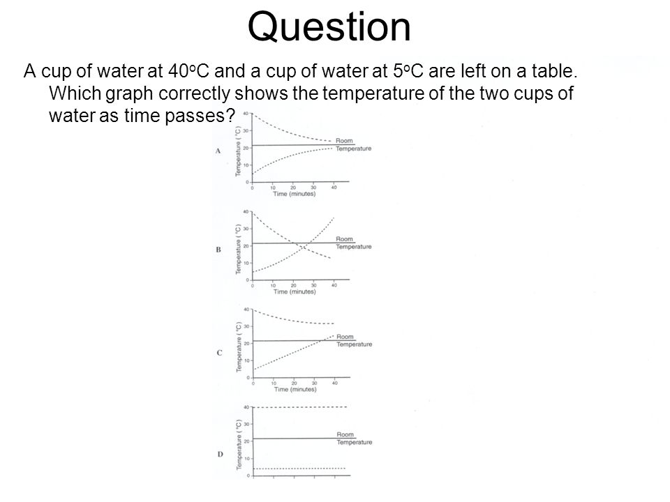 Question A cup of water at 40 o C and a cup of water at 5 o C are left on a table.