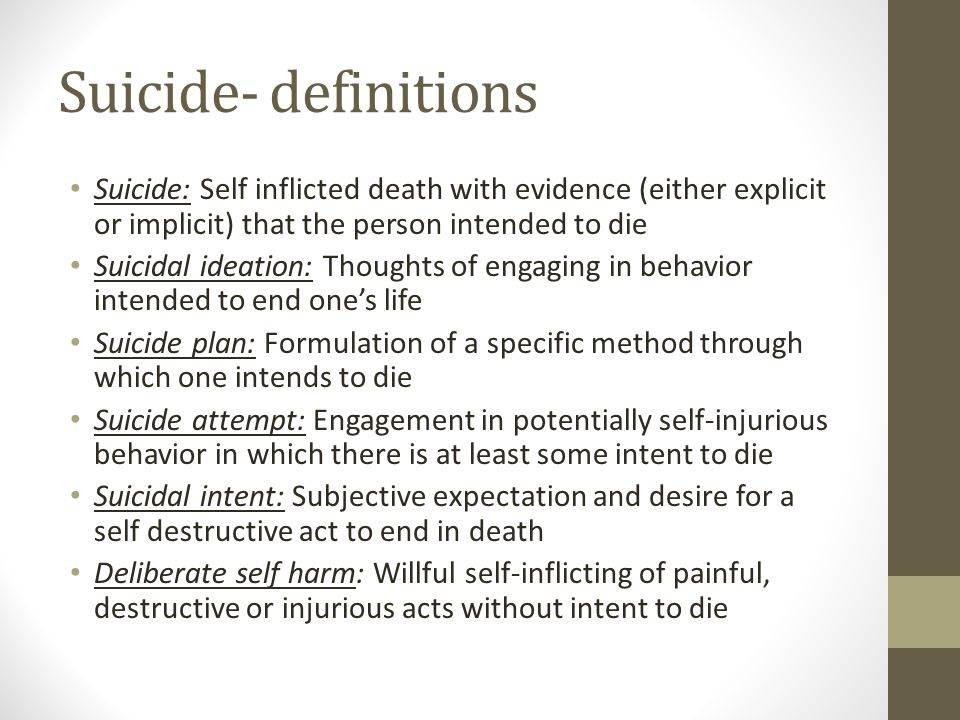 Suicide- definitions Suicide: Self inflicted death with evidence (either explicit or implicit) that the person intended to die Suicidal ideation: Thoughts of engaging in behavior intended to end one's life Suicide plan: Formulation of a specific method through which one intends to die Suicide attempt: Engagement in potentially self-injurious behavior in which there is at least some intent to die Suicidal intent: Subjective expectation and desire for a self destructive act to end in death Deliberate self harm: Willful self-inflicting of painful, destructive or injurious acts without intent to die