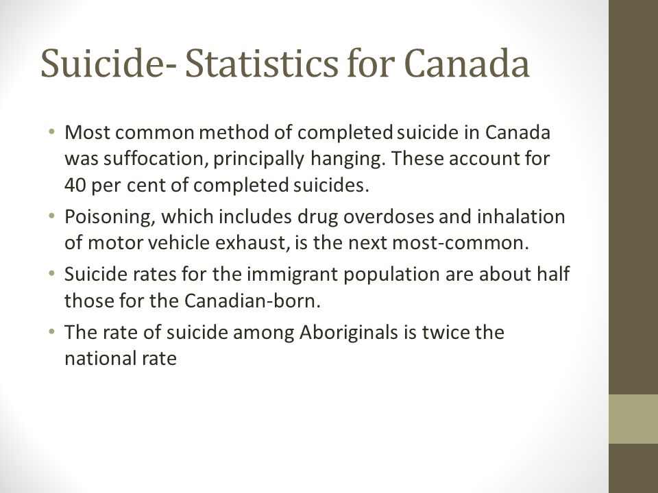 Suicide- Statistics for Canada Most common method of completed suicide in Canada was suffocation, principally hanging.
