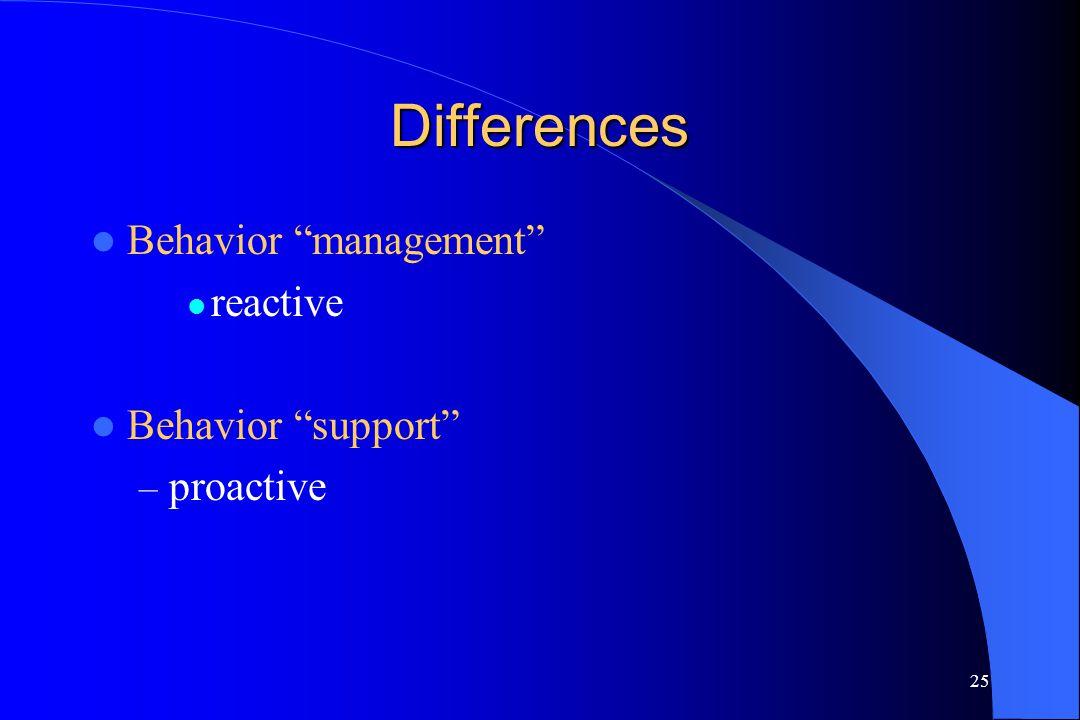 "25 Differences Behavior ""management"" reactive Behavior ""support"" – proactive"