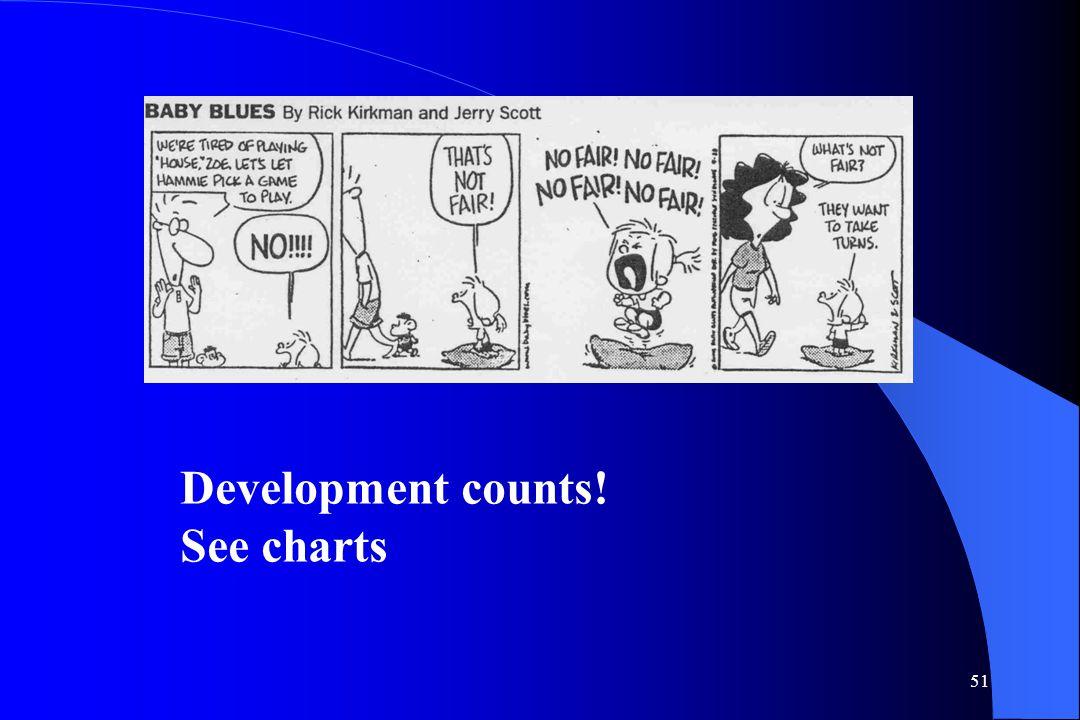 51 Development counts! See charts
