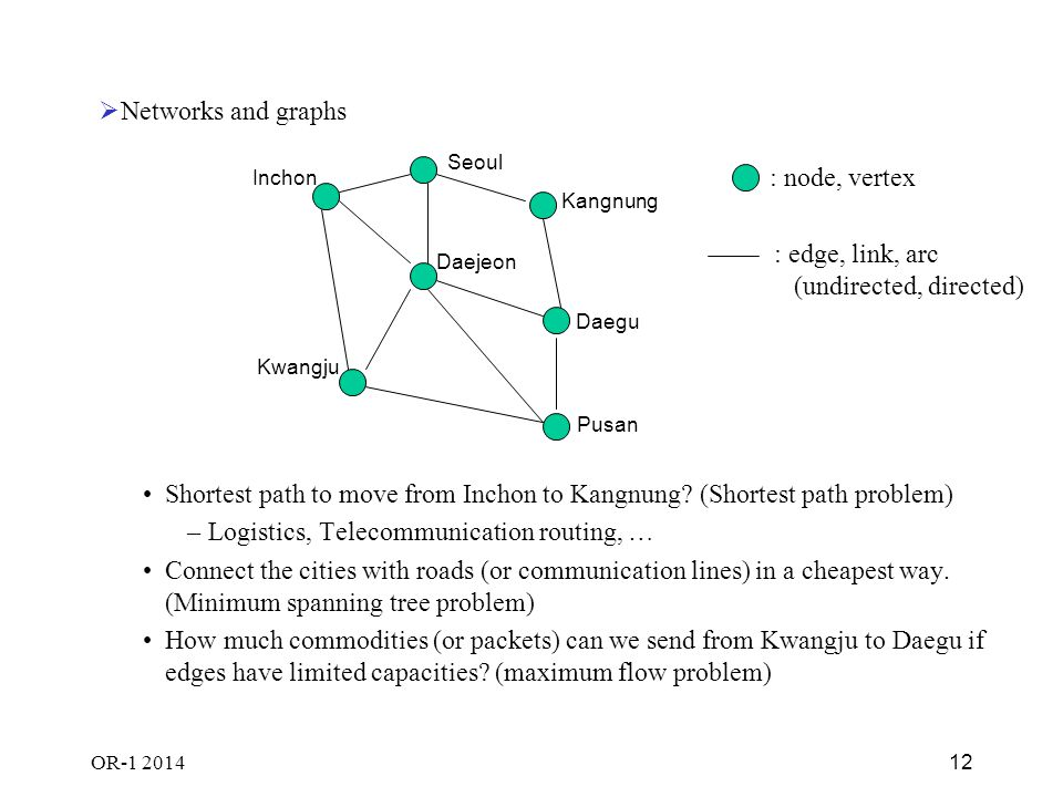 OR-1 2014 12  Networks and graphs Shortest path to move from Inchon to Kangnung.
