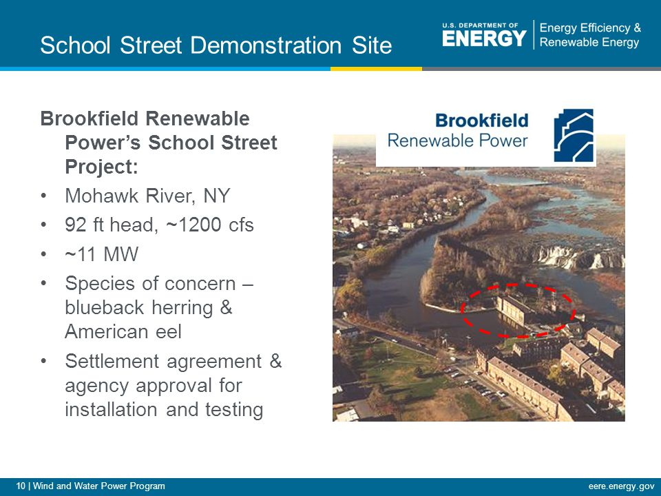 10 | Wind and Water Power Programeere.energy.gov School Street Demonstration Site Brookfield Renewable Power's School Street Project: Mohawk River, NY 92 ft head, ~1200 cfs ~11 MW Species of concern – blueback herring & American eel Settlement agreement & agency approval for installation and testing