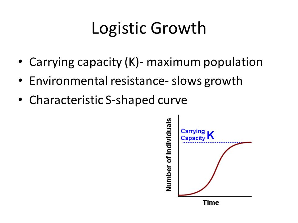 Logistic Growth Carrying capacity (K)- maximum population Environmental resistance- slows growth Characteristic S-shaped curve