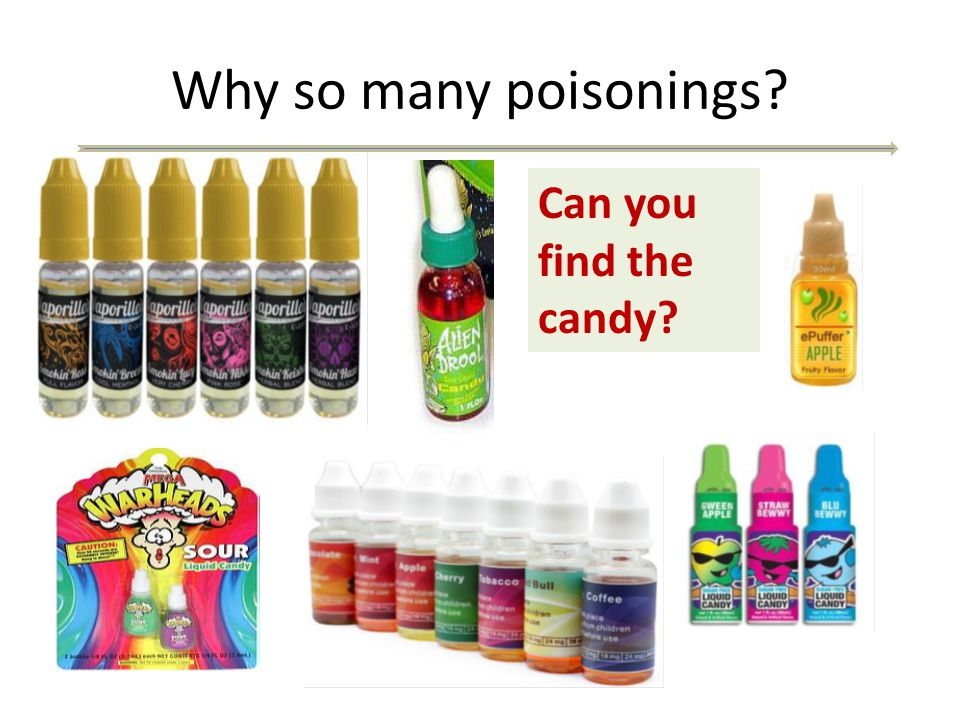Why so many poisonings Can you find the candy