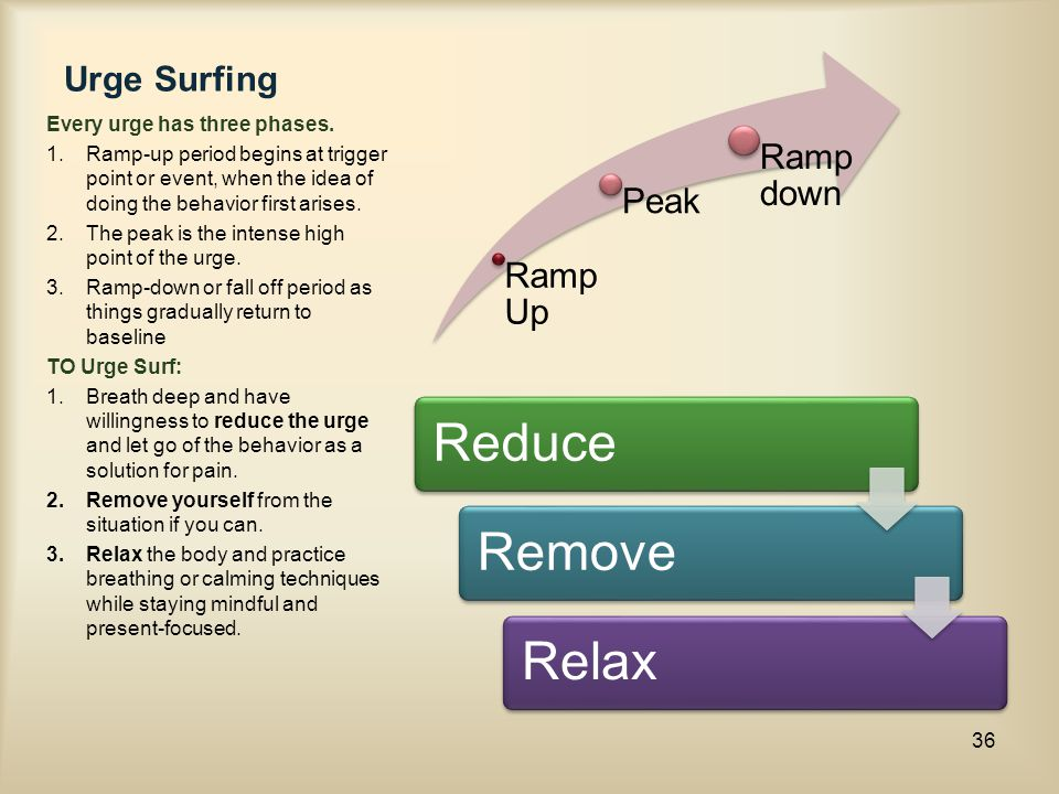 Urge Surfing ReduceRemoveRelax Every urge has three phases. 1.Ramp-up period begins at trigger point or event, when the idea of doing the behavior fir