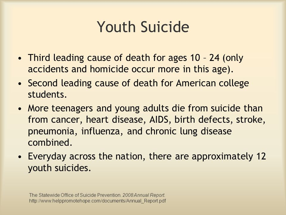 Youth Suicide Third leading cause of death for ages 10 – 24 (only accidents and homicide occur more in this age). Second leading cause of death for Am