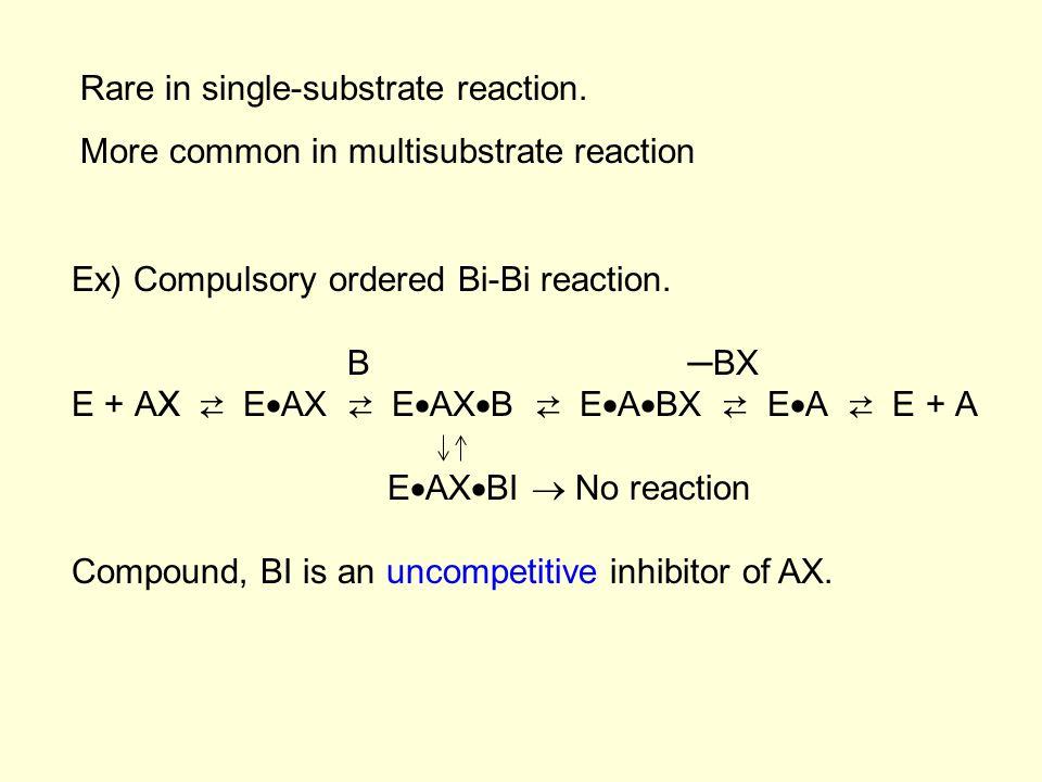 Ex) Compulsory ordered Bi-Bi reaction. B ─BX E + AX ⇄ E  AX ⇄ E  AX  B ⇄ E  A  BX ⇄ E  A ⇄ E + A E  AX  BI  No reaction Compound, BI is an un