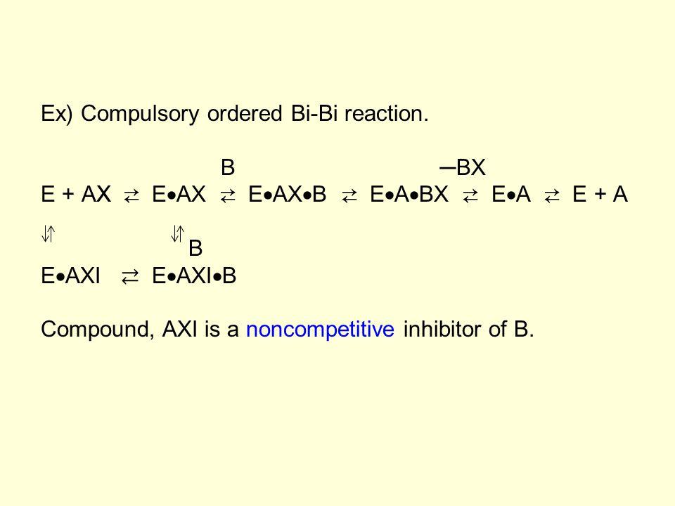 Ex) Compulsory ordered Bi-Bi reaction. B ─BX E + AX ⇄ E  AX ⇄ E  AX  B ⇄ E  A  BX ⇄ E  A ⇄ E + A B E  AXI ⇄ E  AXI  B Compound, AXI is a nonc