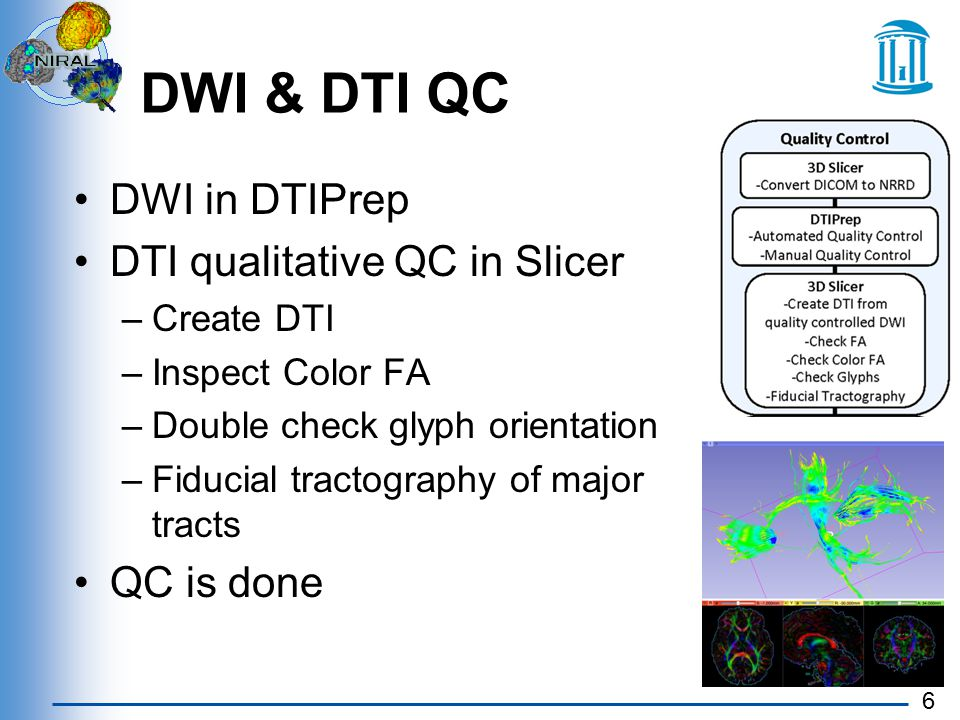 6 DWI & DTI QC DWI in DTIPrep DTI qualitative QC in Slicer –Create DTI –Inspect Color FA –Double check glyph orientation –Fiducial tractography of major tracts QC is done