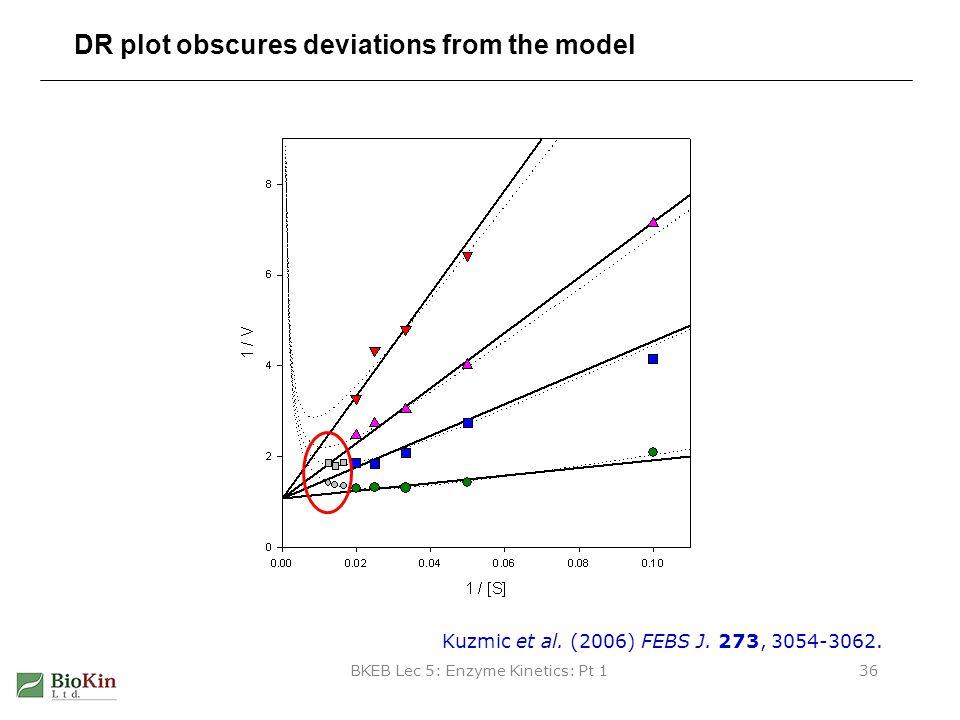 BKEB Lec 5: Enzyme Kinetics: Pt 136 DR plot obscures deviations from the model Kuzmic et al. (2006) FEBS J. 273, 3054-3062.