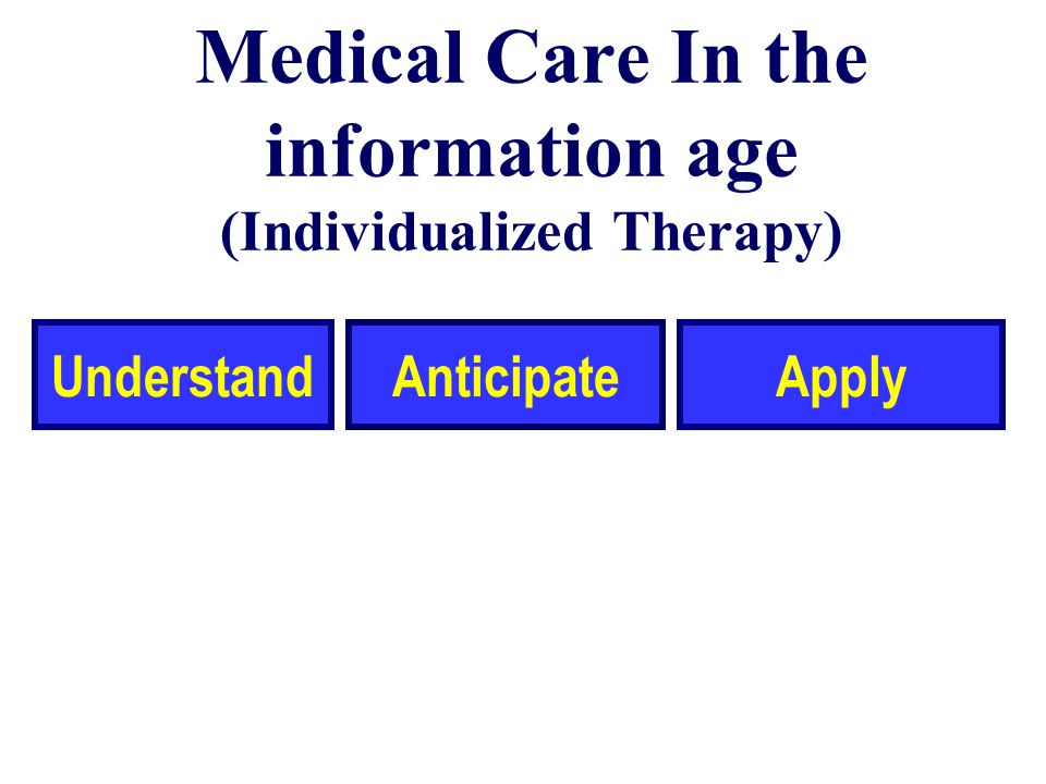 Medical Care In the information age (Individualized Therapy) UnderstandAnticipateApply