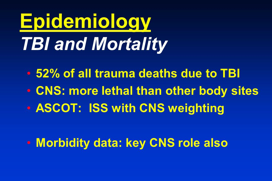 Epidemiology TBI and Mortality 52% of all trauma deaths due to TBI CNS: more lethal than other body sites ASCOT: ISS with CNS weighting Morbidity data: key CNS role also