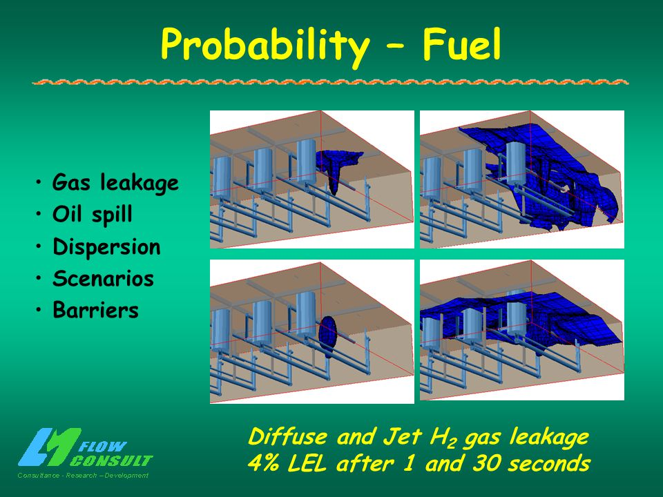 Probability – Fuel Gas leakage Oil spill Dispersion Scenarios Barriers Diffuse and Jet H 2 gas leakage 4% LEL after 1 and 30 seconds