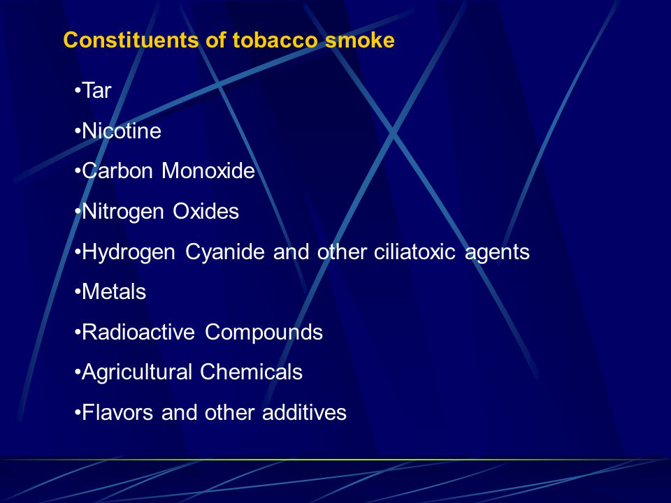 Constituents of tobacco smoke Tar Nicotine Carbon Monoxide Nitrogen Oxides Hydrogen Cyanide and other ciliatoxic agents Metals Radioactive Compounds A