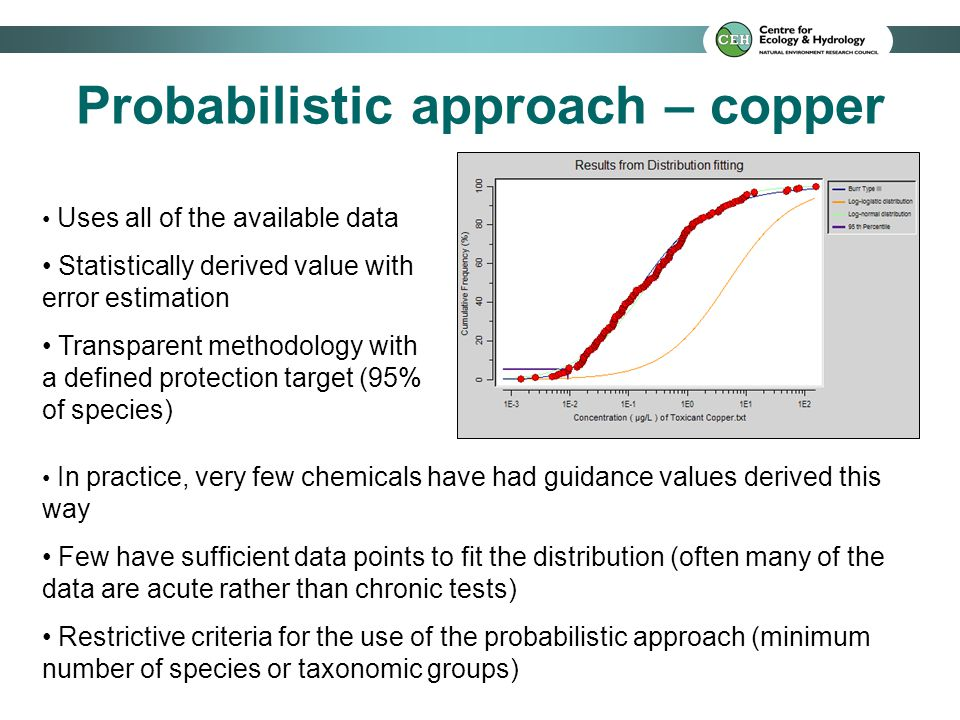 Probabilistic approach – copper Uses all of the available data Statistically derived value with error estimation Transparent methodology with a defined protection target (95% of species) In practice, very few chemicals have had guidance values derived this way Few have sufficient data points to fit the distribution (often many of the data are acute rather than chronic tests) Restrictive criteria for the use of the probabilistic approach (minimum number of species or taxonomic groups)