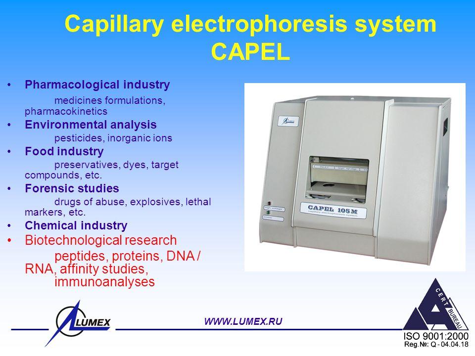 WWW.LUMEX.RU Capillary electrophoresis system CAPEL Pharmacological industry medicines formulations, pharmacokinetics Environmental analysis pesticide
