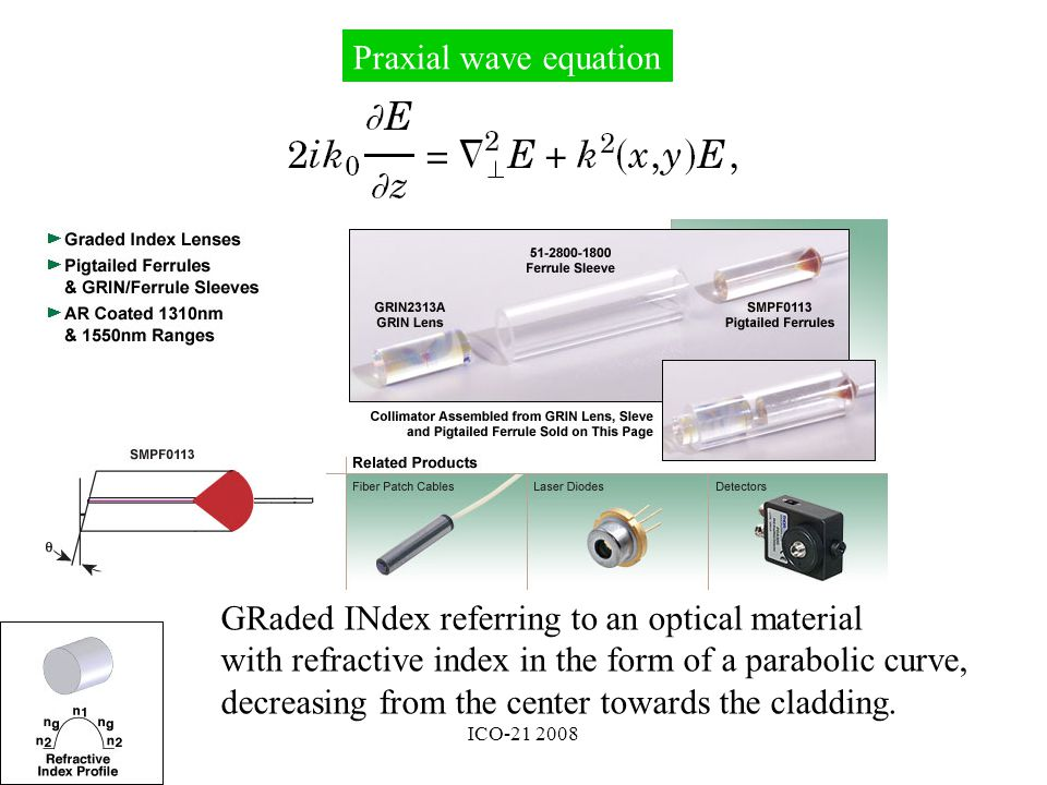 Praxial wave equation Suponemos ahora dos medios GRIN pegados GRaded INdex referring to an optical material with refractive index in the form of a parabolic curve, decreasing from the center towards the cladding.