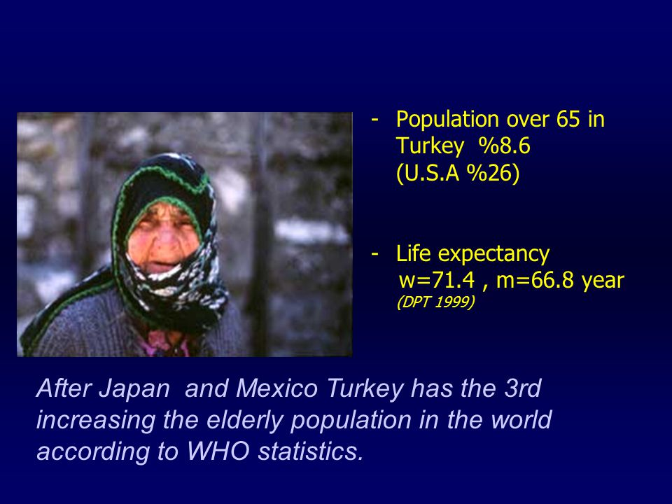 -Population over 65 in Turkey %8.6 (U.S.A %26) -Life expectancy w=71.4, m=66.8 year (DPT 1999) After Japan and Mexico Turkey has the 3rd increasing the elderly population in the world according to WHO statistics.