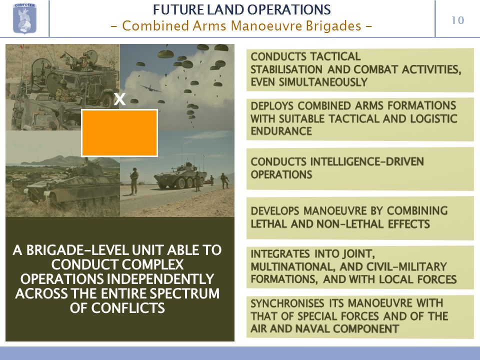 10 FUTURE LAND OPERATIONS - Combined Arms Manoeuvre Brigades -
