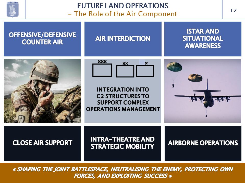 12 FUTURE LAND OPERATIONS - The Role of the Air Component