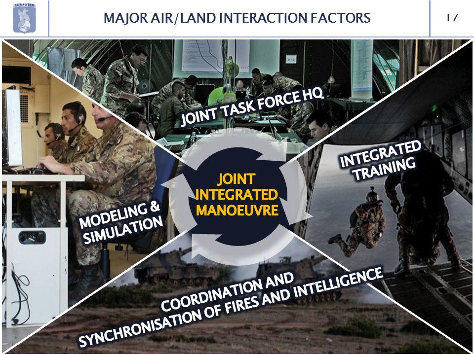 17 MAJOR AIR/LAND INTERACTION FACTORS