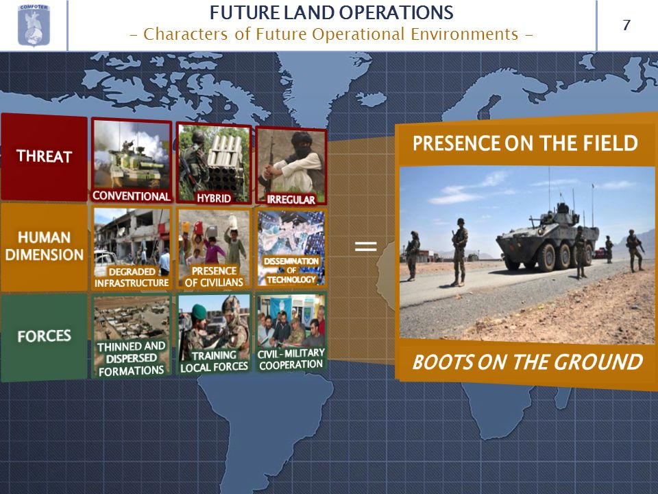 FUTURE LAND OPERATIONS - Characters of Future Operational Environments - 7 =