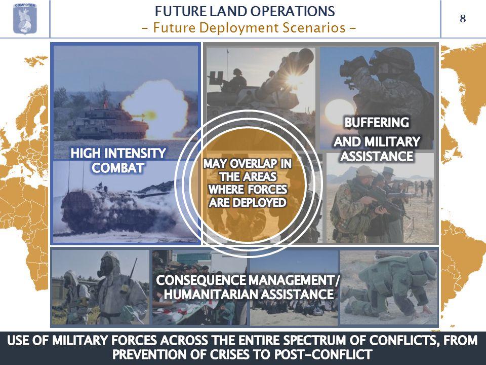 8 = FUTURE LAND OPERATIONS - Future Deployment Scenarios -