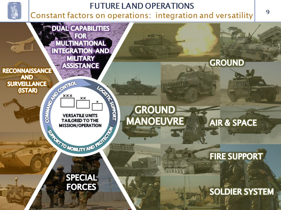 9 FUTURE LAND OPERATIONS Constant factors on operations: integration and versatility
