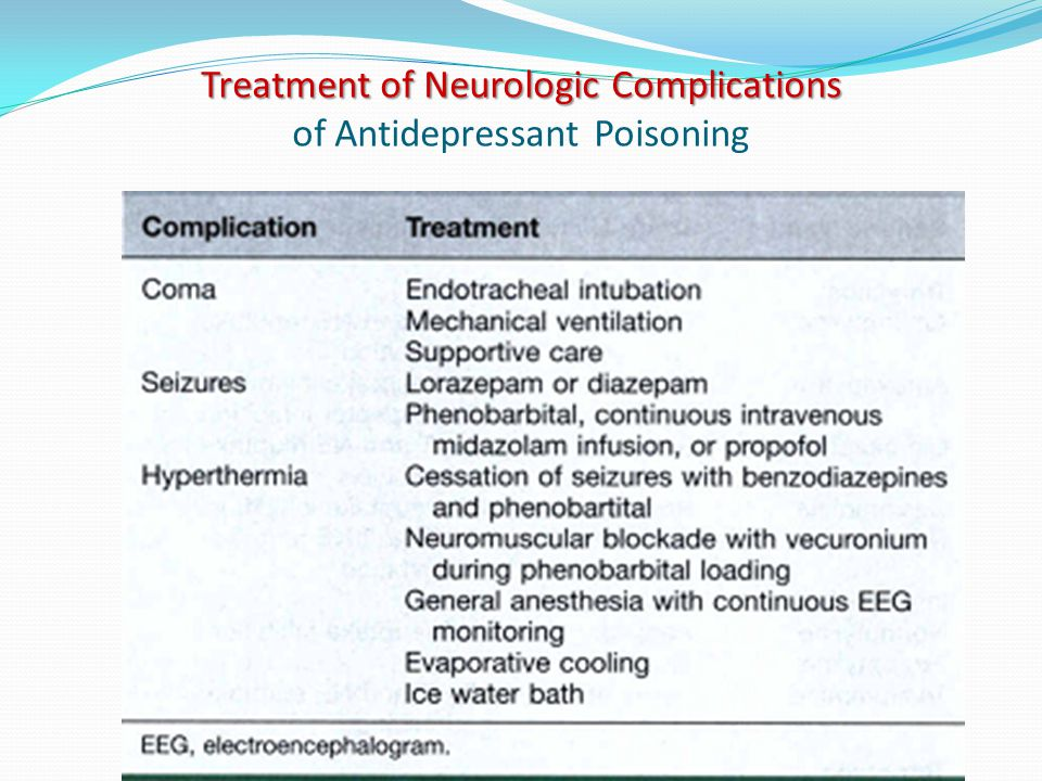 Treatment of Neurologic Complications Treatment of Neurologic Complications of Antidepressant Poisoning
