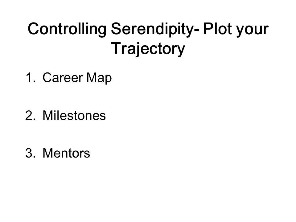 Controlling Serendipity- Plot your Trajectory 1.Career Map 2.Milestones 3.Mentors