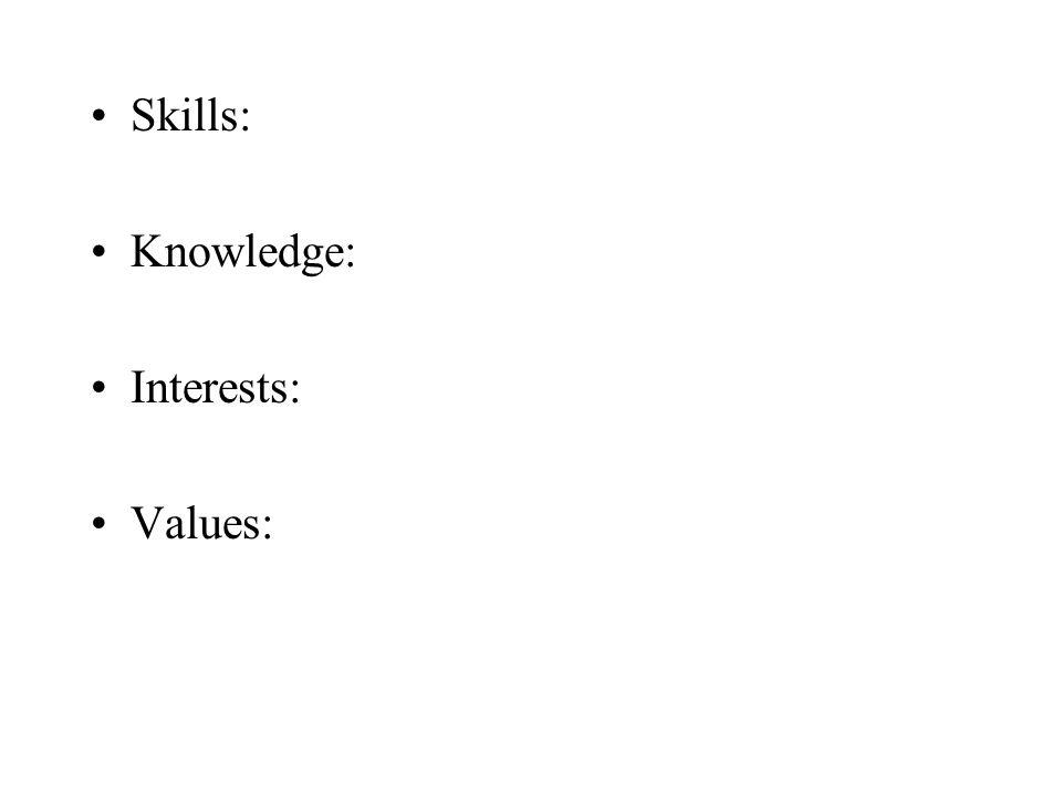 Skills: Knowledge: Interests: Values: