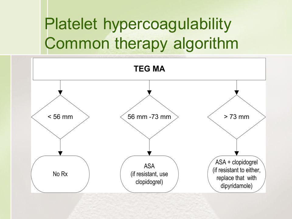 Platelet hypercoagulability Common therapy algorithm