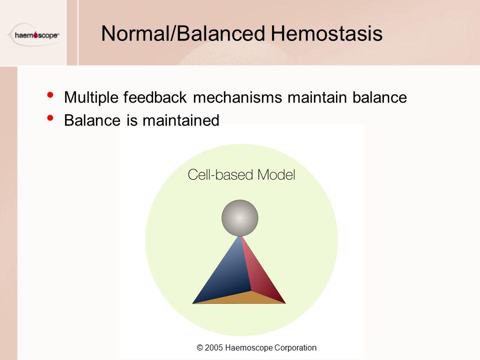 Normal/Balanced Hemostasis Multiple feedback mechanisms maintain balance Balance is maintained © 2005 Haemoscope Corporation