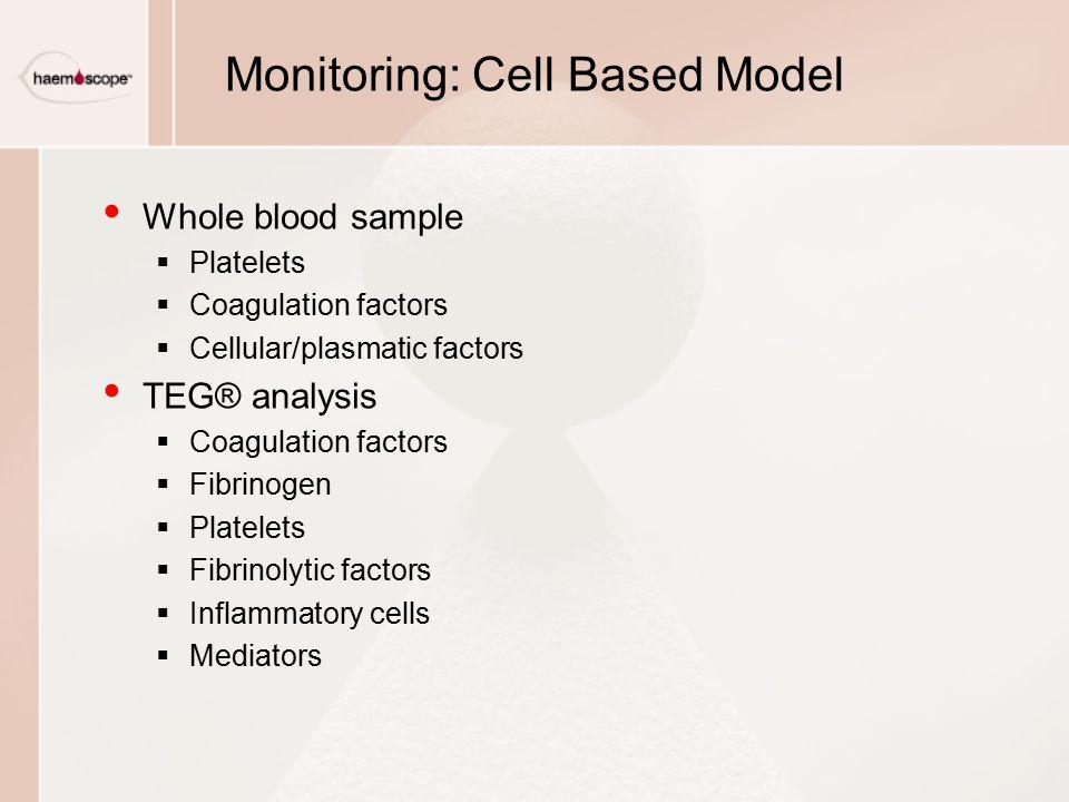 Monitoring: Cell Based Model Whole blood sample  Platelets  Coagulation factors  Cellular/plasmatic factors TEG® analysis  Coagulation factors  F